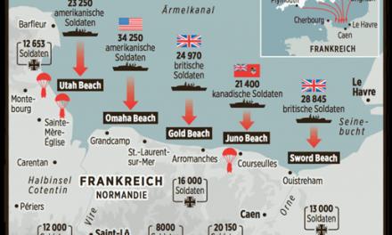 """""""Bild"""" schickt Bundeswehr in den Zweiten Weltkrieg"""