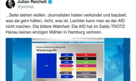 """""""Bild""""-Chef erfindet 170.000 AfD-Wähler in Hamburg"""